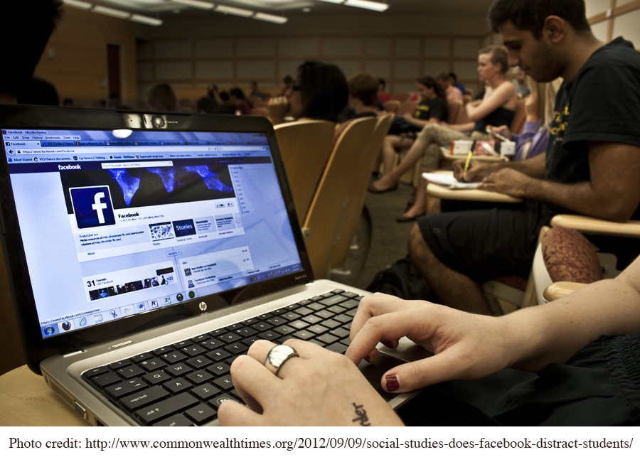 Photo credit: http://www.commonwealthtimes.org/2012/09/09/social-studies-does-facebook-distract-students/